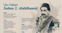 Sultan 2. Abdülhamid Han vefatının 102. yılında yad ediliyor
