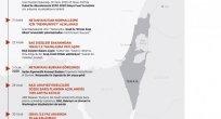 MAHMUT RESUL KARACA: İsrail ile bazı Arap ülkeleri arasındaki normalleşme süreci, 2020'de hız kazandı