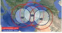 ATA ATUN: ABD'nin S-400 rahatsızlığı