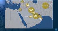 İRFAN KÜÇÜKKÖY: ABD'nin Ortadoğu Petrol İmparatorluğu